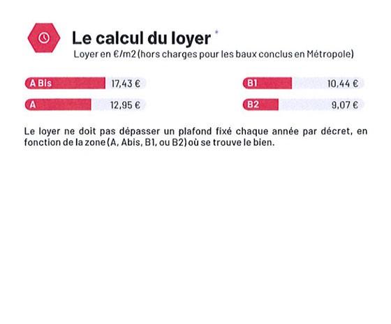 KERVAZO CONSEIL INVESTISSEMENT IMMOBILIER LOIRE ATLANTIQUE Le Calcul 391