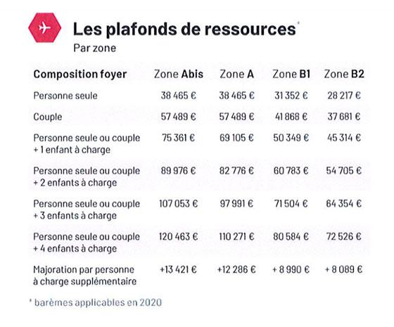 KERVAZO CONSEIL INVESTISSEMENT IMMOBILIER LOIRE ATLANTIQUE Les Plafonds 392